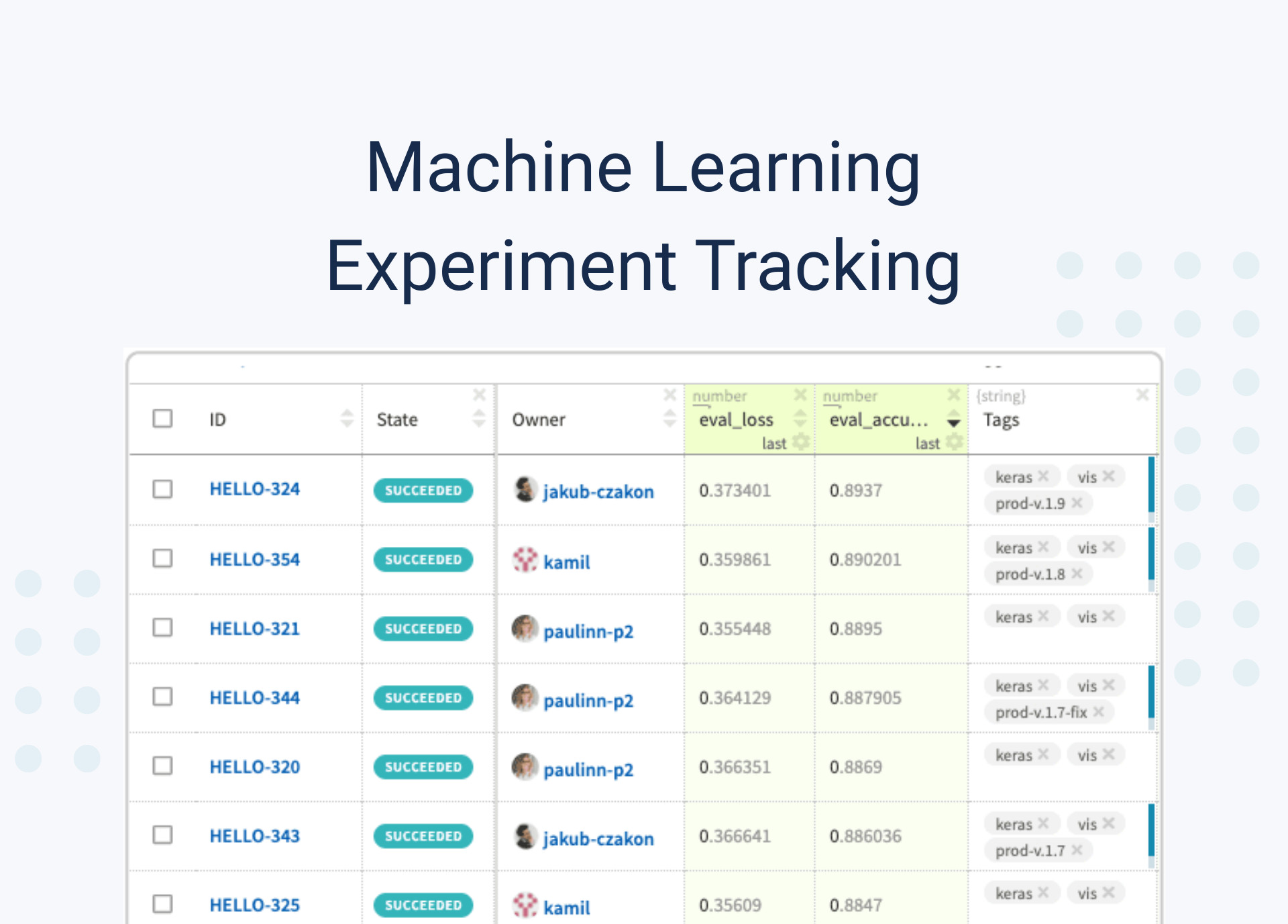 ML Experiment Tracking: What It Is, Why It Matters, and How to Implement It