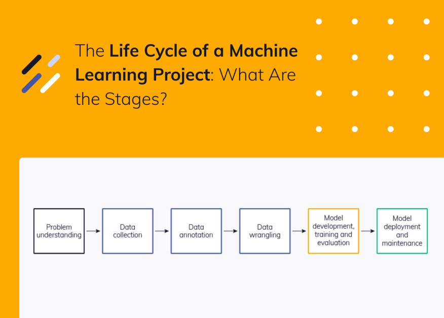 The Life Cycle of a Machine Learning Project: What Are the Stages?