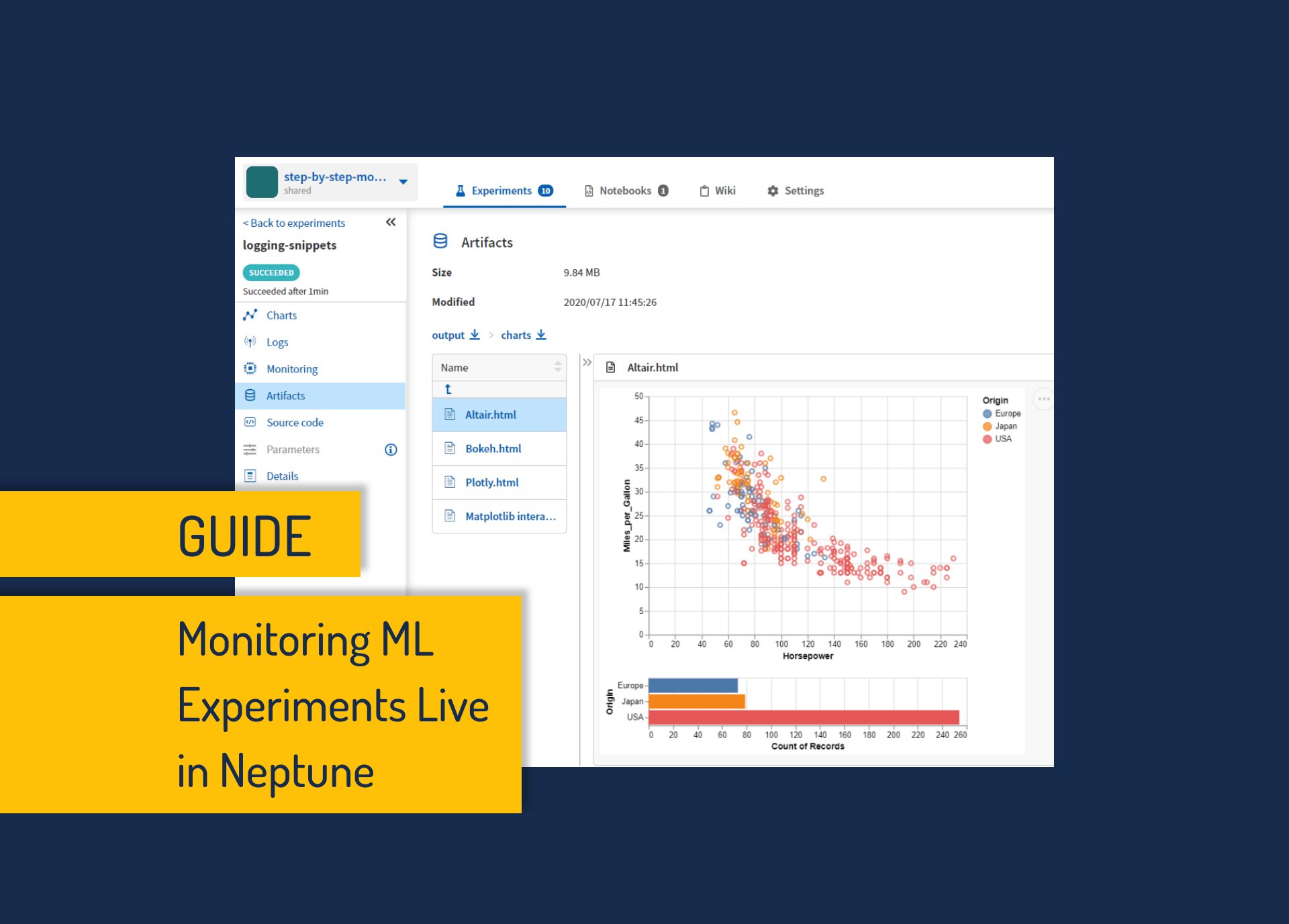 A Complete Guide to Monitoring ML Experiments Live in Neptune - RapidAPI