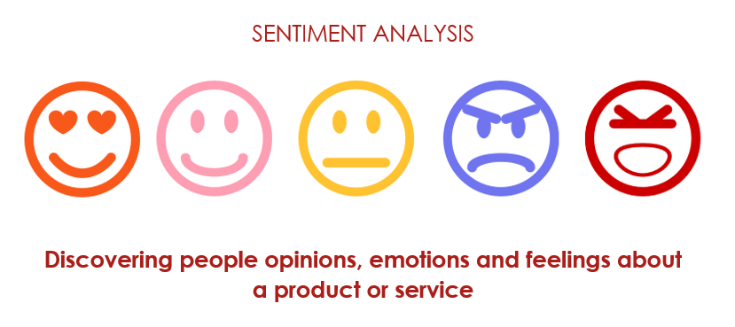 Sentiment analysis - NLP project
