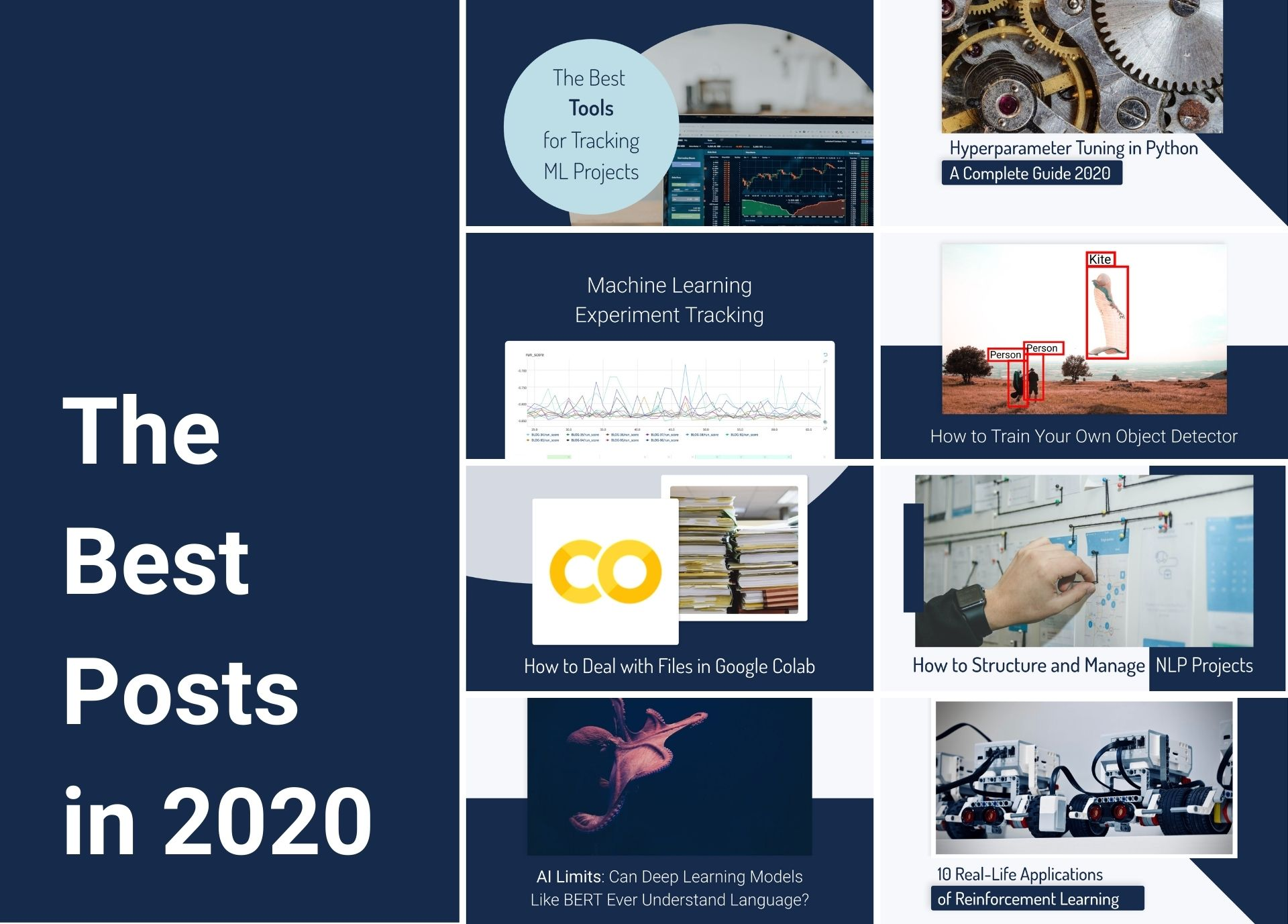 The Best Posts in 2020 – Neptune's Blog Summary