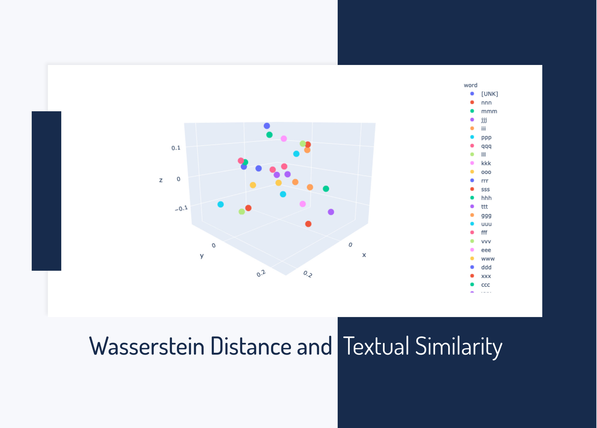 Wasserstein Distance and Textual Similarity