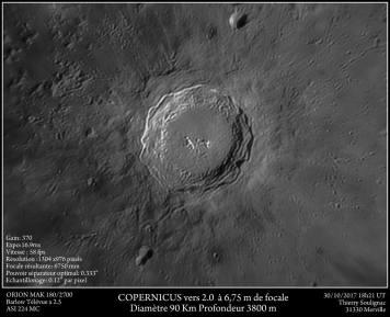 Copernic