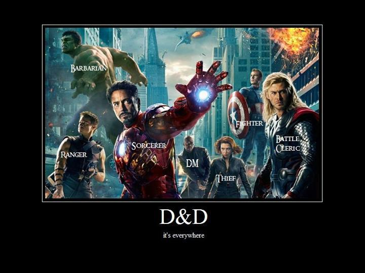 D&Dized – Avengers – What Would the Avengers Look Like in 5th Edition