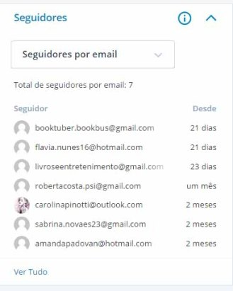 seguidores email