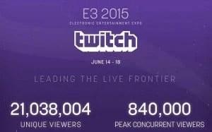 Twitch stats
