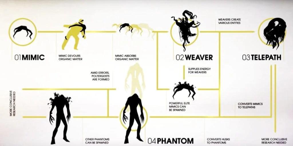 New Prey Trailer Details Alien Monsters