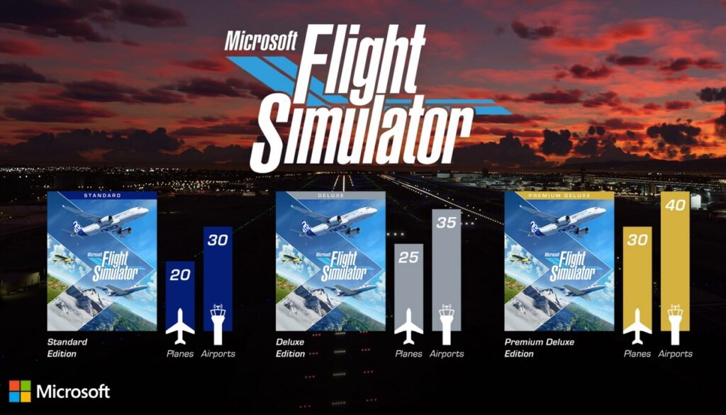 Flight Simulator Steam Requisiti