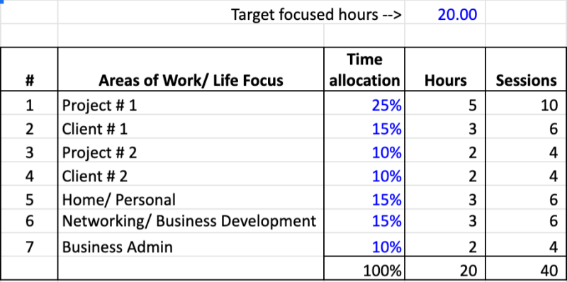 Weekly time allocation planner