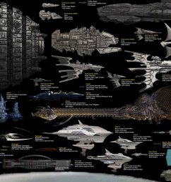 current sci fi space vessel size chart includes all your favorites like star wars star trek mass effect doctor who and more [ 2029 x 1162 Pixel ]