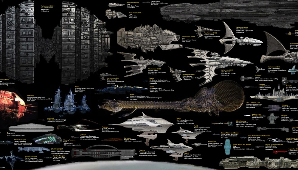 medium resolution of current sci fi space vessel size chart includes all your favorites like star wars star trek mass effect doctor who and more