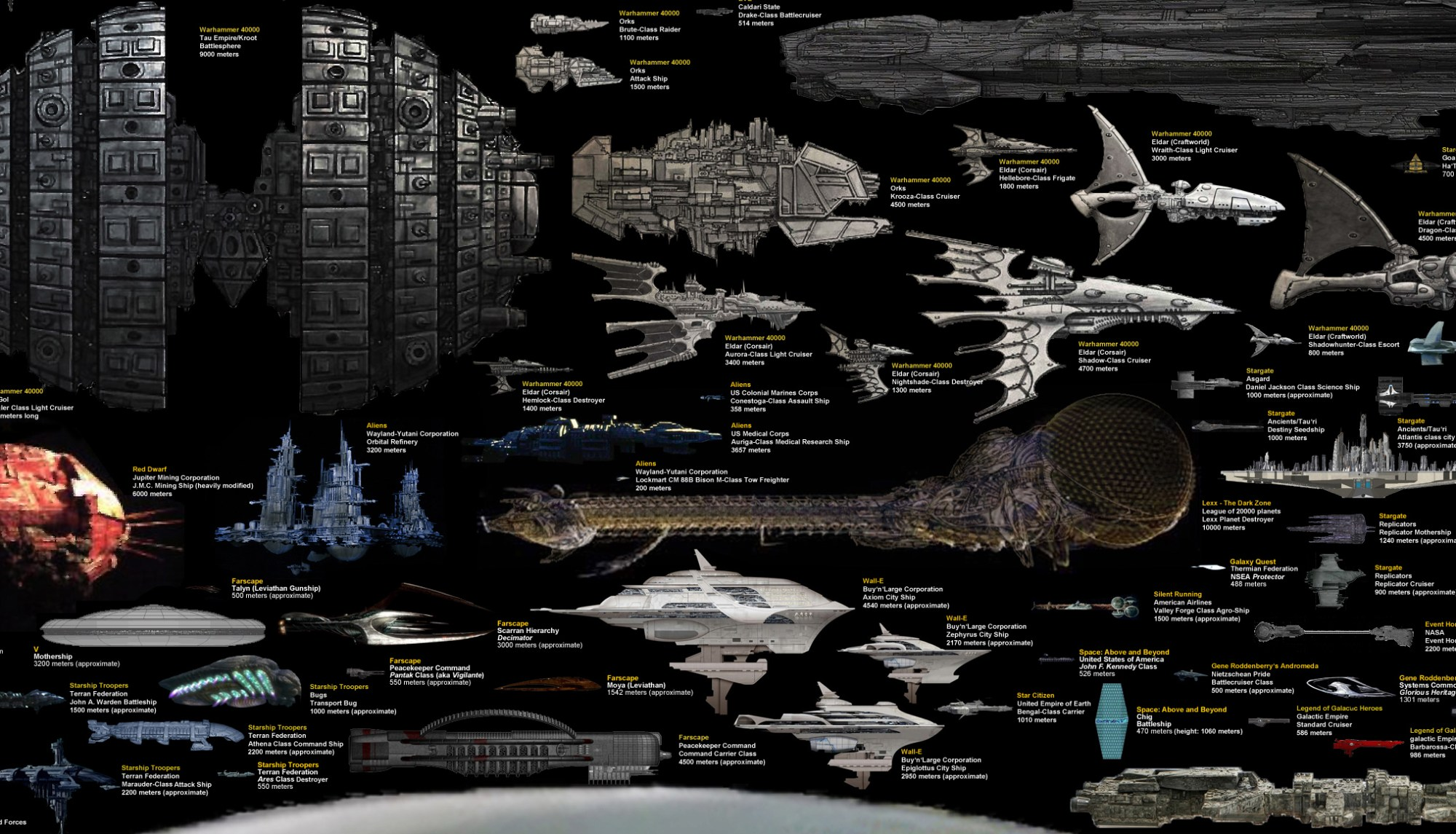 hight resolution of current sci fi space vessel size chart includes all your favorites like star wars star trek mass effect doctor who and more