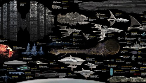 small resolution of current sci fi space vessel size chart includes all your favorites like star wars star trek mass effect doctor who and more