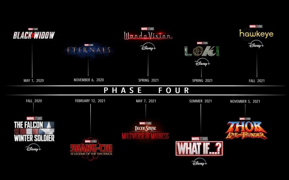 MCU Fase 4 Calendário