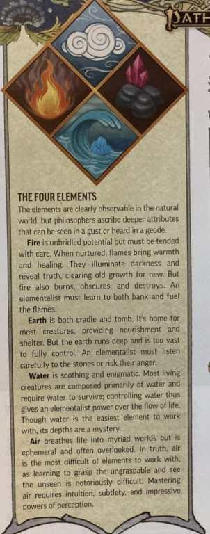Pathfinder Second Edition Secrets of Magic Elements