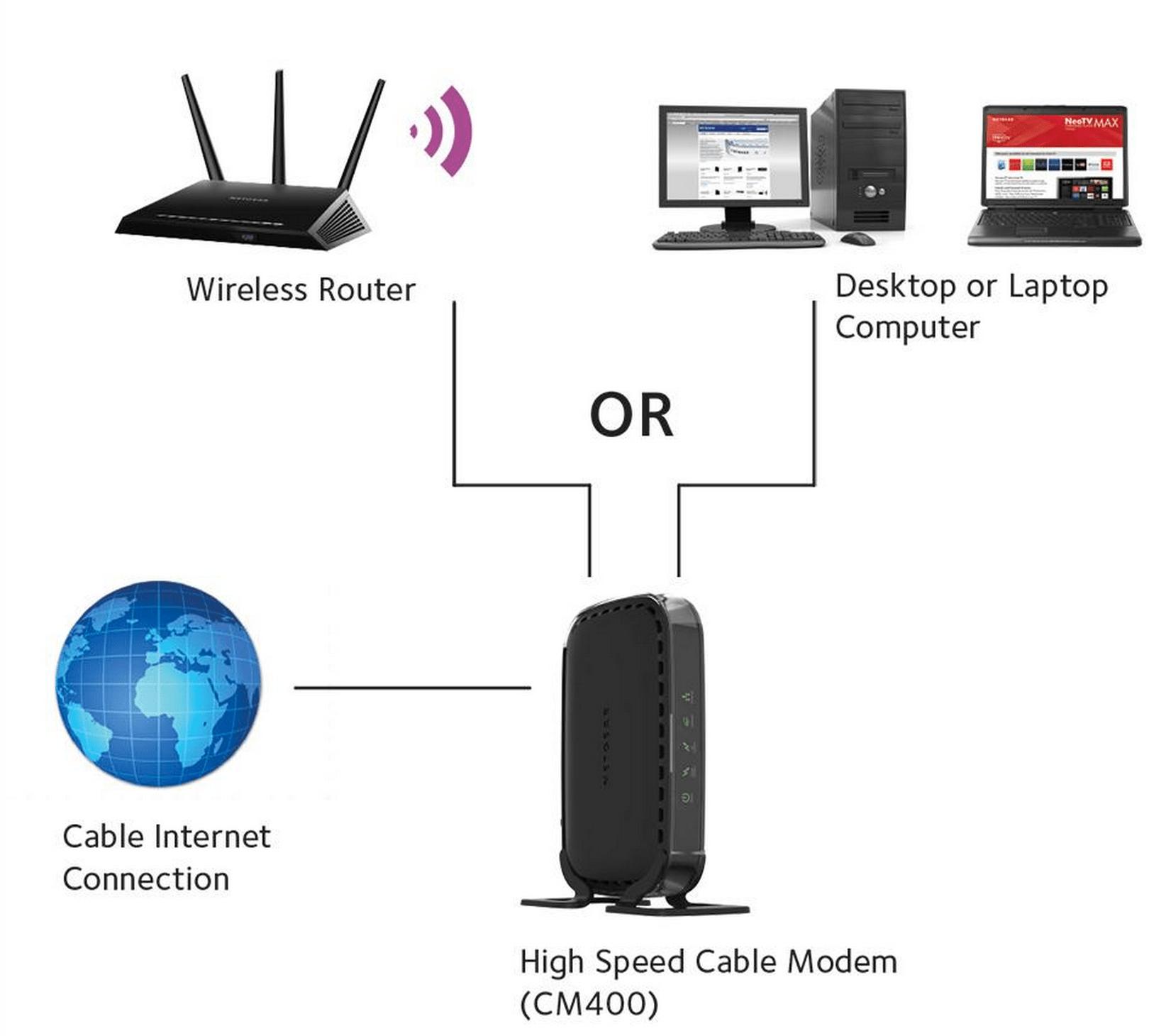 hight resolution of netgear cm400 1aznas docsis 3 0 cable modem