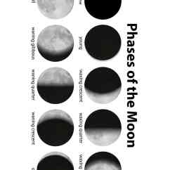 Diagram Of Moon Phases Printable 2002 Chevy Cavalier Car Stereo Wiring Search Results For Template