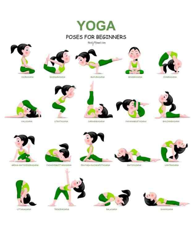 Ashtanga Yoga Primary Series Poster Thinspiration