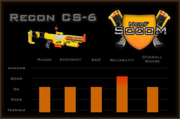 Recon CS-6