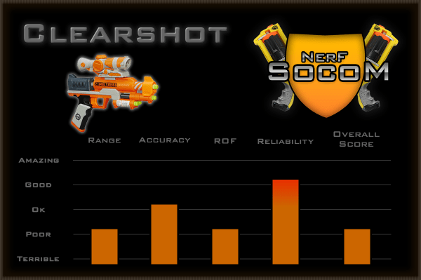 Clearshot