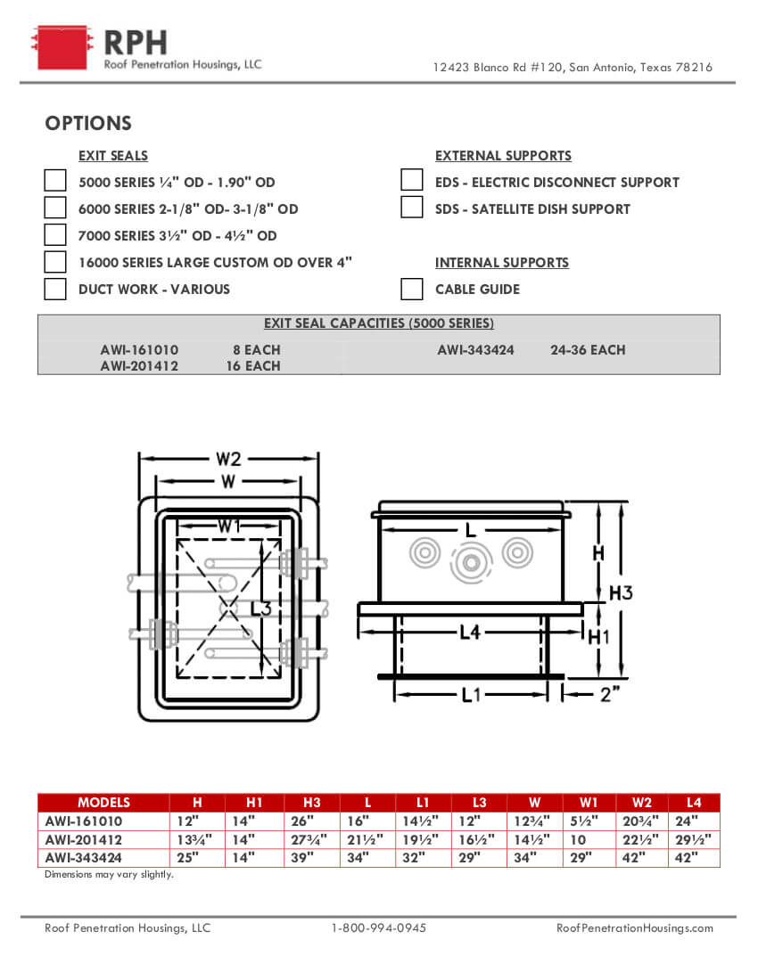 Roof Penetration Housing The Vault AWI Submittal Page 2