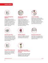 MODA Features/Benefits