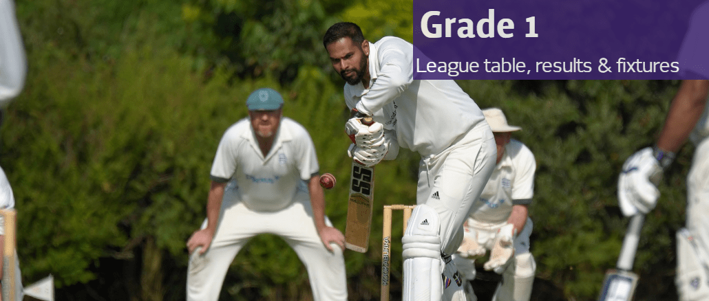 Grade 1 league table, results and remaining fixtures