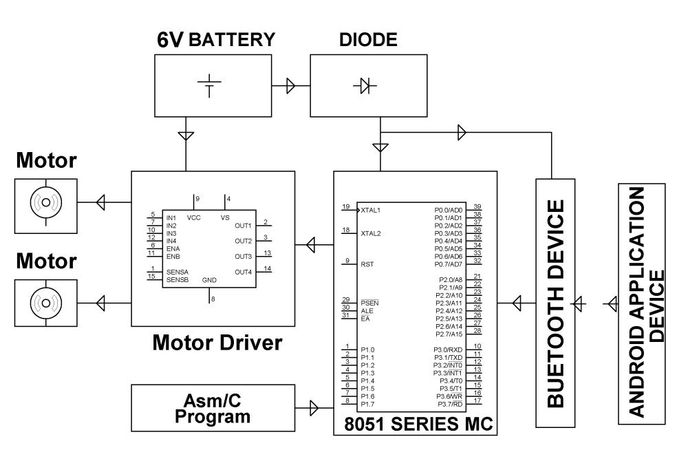medium resolution of block diagram lnt7yk hardware requirements 8051 series microcontroller