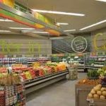 Supermarket Security Grocery Store Video Surveillance PA NJ DE