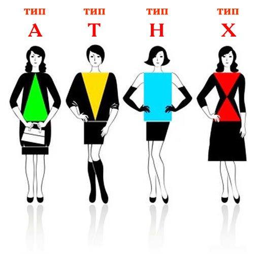 ФОТО - типы фигур женщин