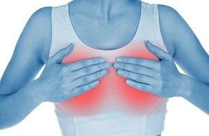 Железистая мастопатия молочной железы: что это такое?
