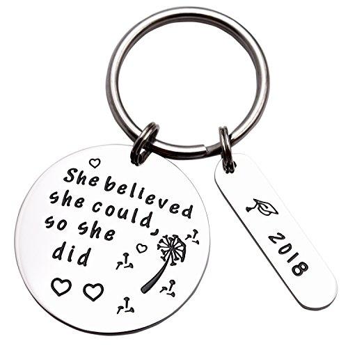 Birthday Gift Family Keychain