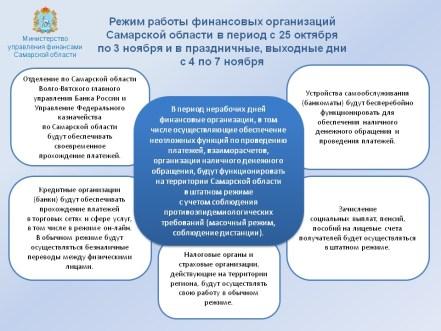 Банки и финансовые учреждения Самарской области будут действовать в штатном режиме в нерабочие дни