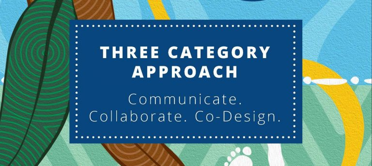 3 Category Workbook – The Clean Air and Urban Landscapes Hub