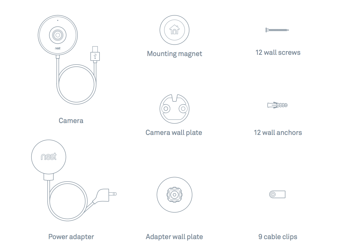 Dropcam Usb Connection Diagram : 30 Wiring Diagram Images