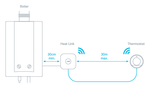 Wiring Diagram For A Nest Thermostat,Diagram.Wiring Diagram ... on