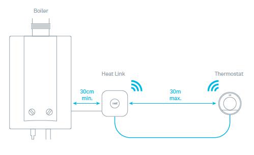 heat link install ill?resize=499%2C305&ssl=1 nest wiring diagram 2wire nest control diagram, nest thermostat 2nd Gen Nest Wiring-Diagram at mifinder.co