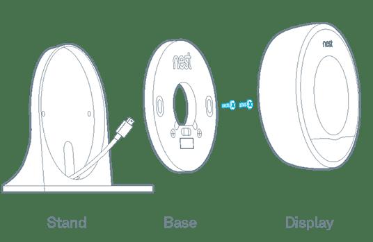 Qu'est-ce que le socle Nest et comment l'installer