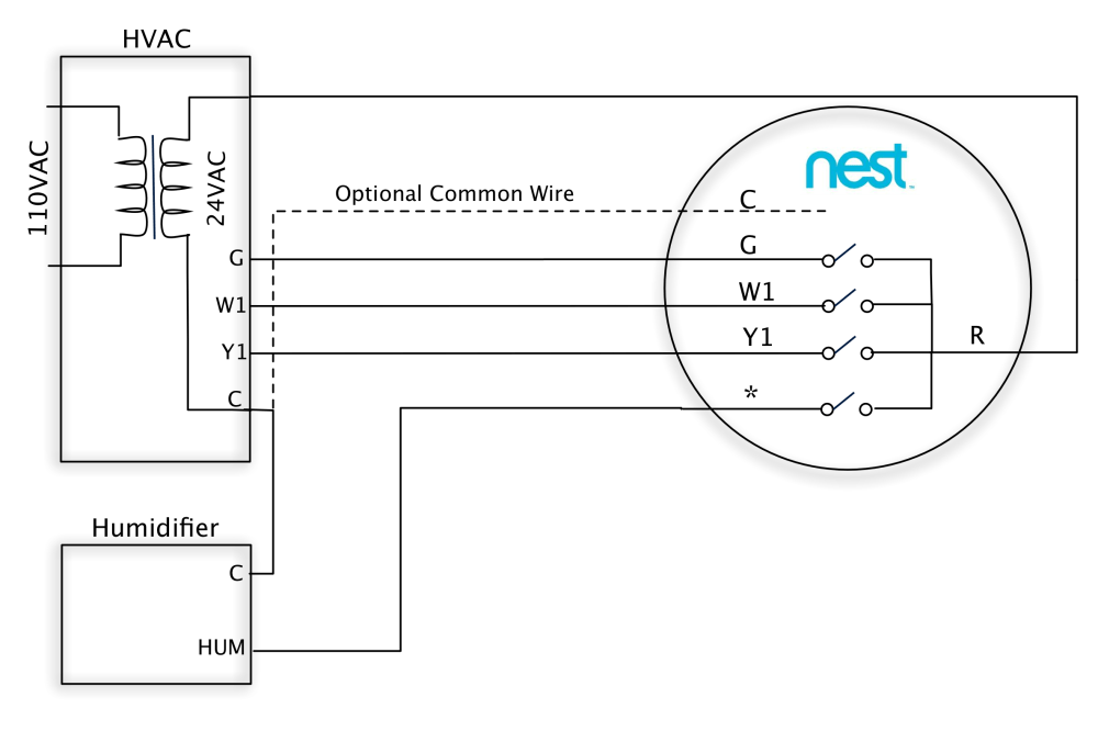 medium resolution of help connecting humidifiers and dehumidifiers to the 2nd and 3rd gen nest thermostat