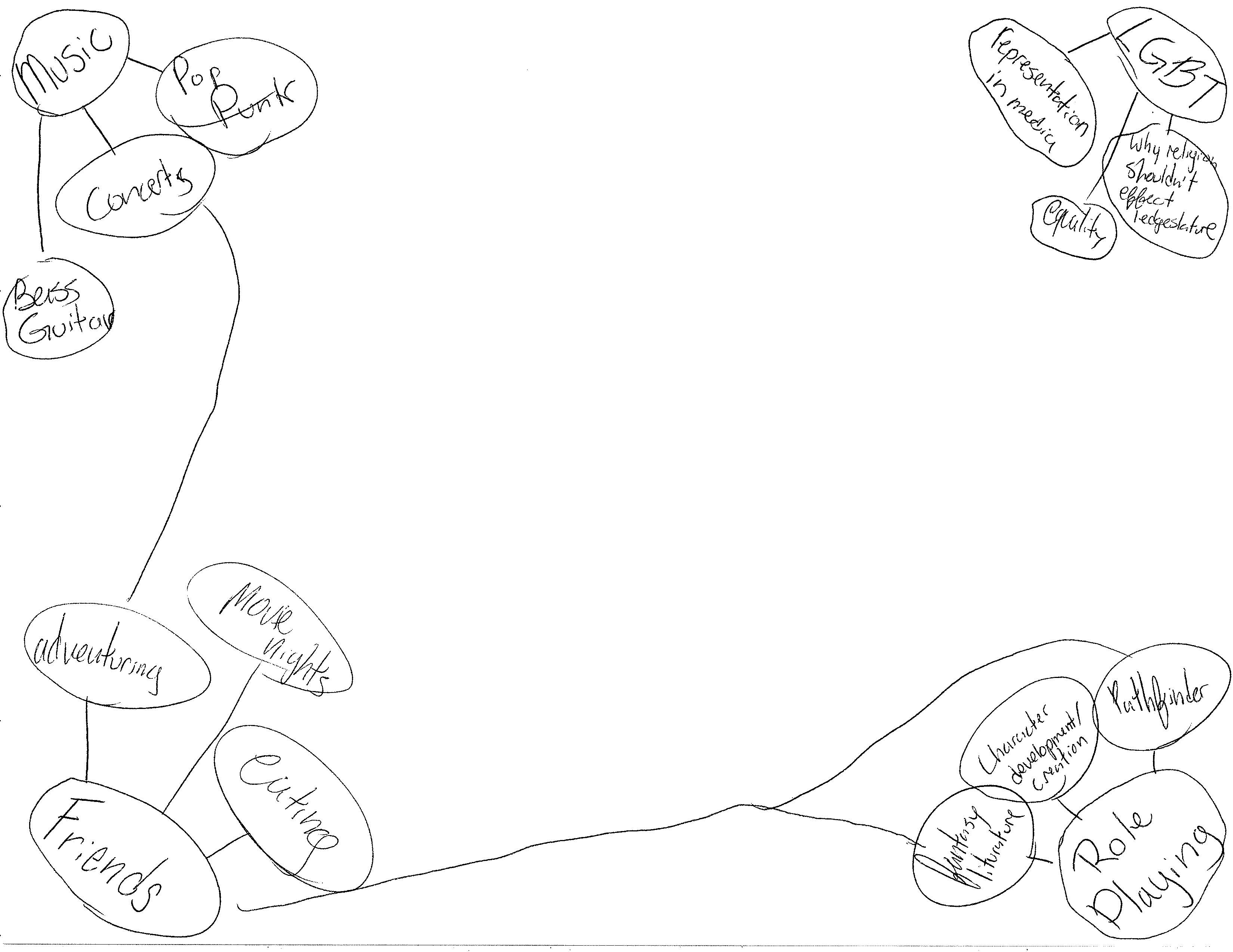 English 105 Mind Mapping Assignment Sept 23_Page_03