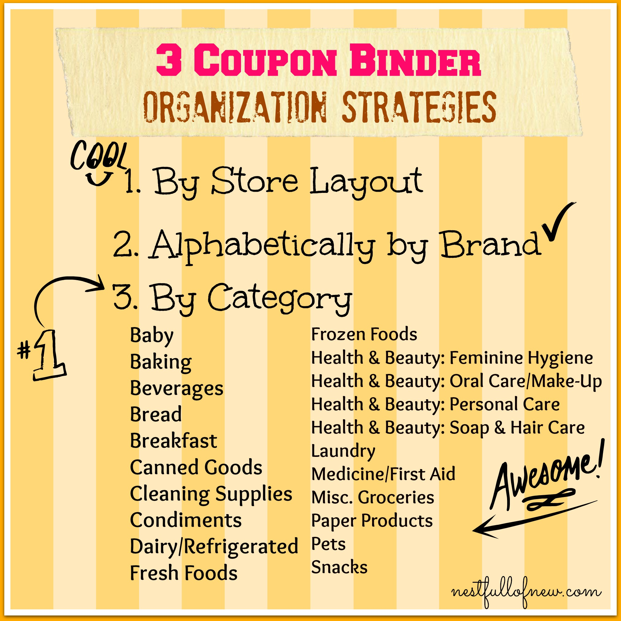 Coupon Organization Strategies