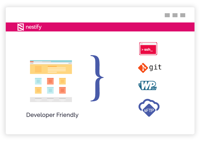 Nestify Review - Developer Friendly and Customizable