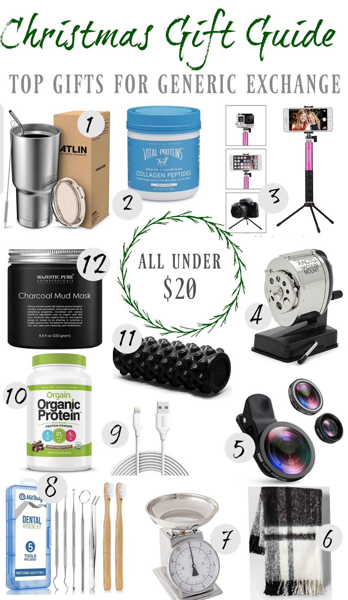 Gift Guide for White Elephant Game not gag gifts and Cyber ...