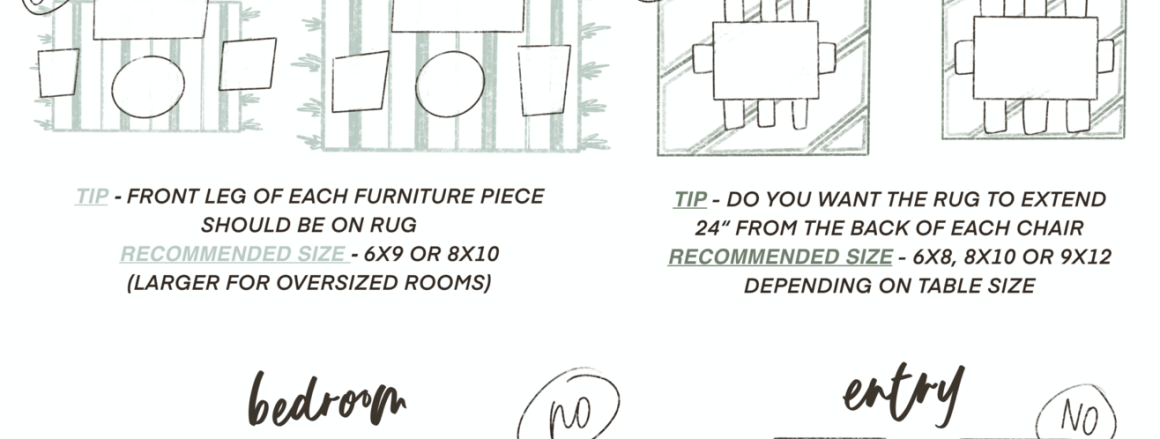 How to Pick the Right Size Rug with Guide!