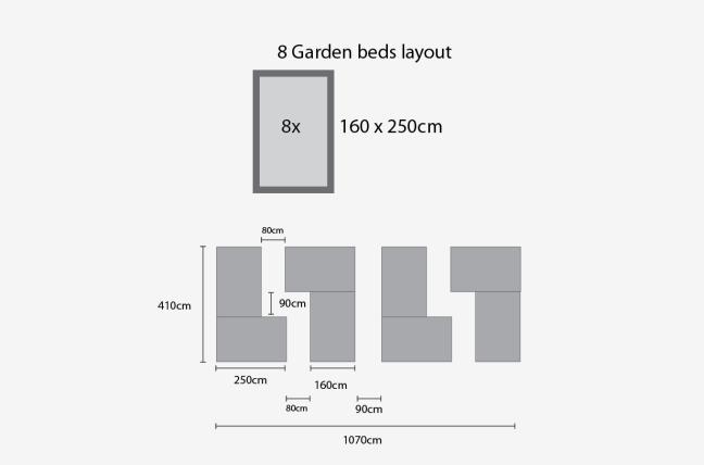 Layout design for 8 wicking garden beds