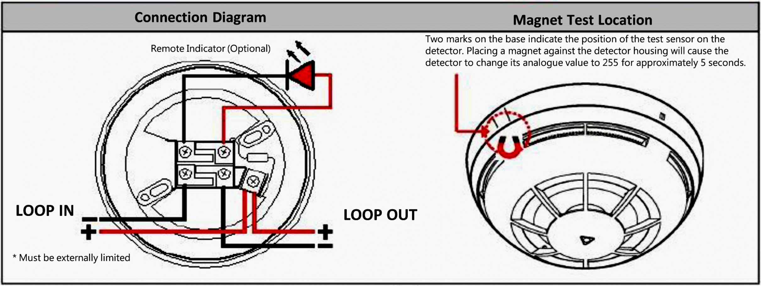 Nest Fire Alarm Wiring Diagram