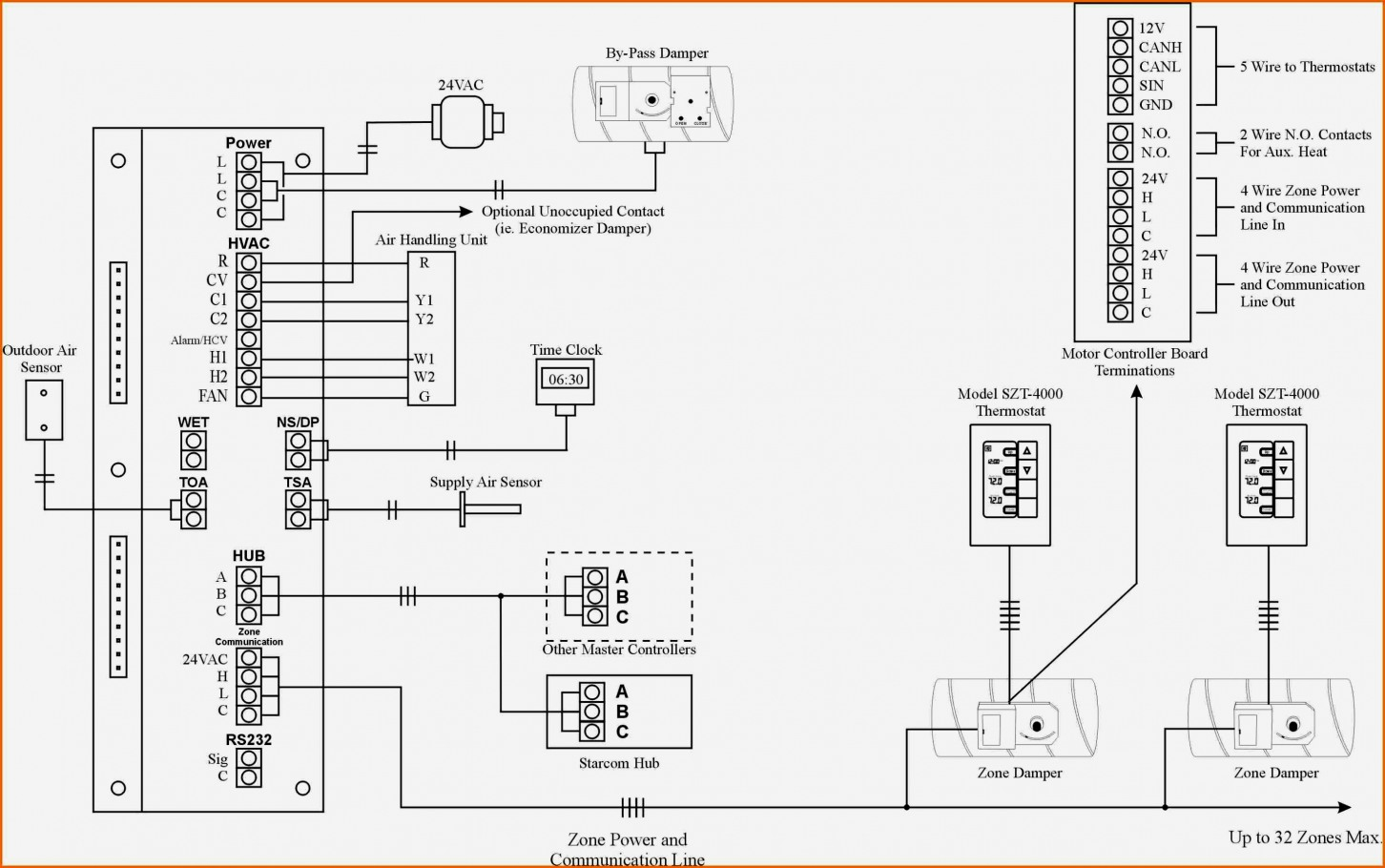 Nest Smoke Alarm Wiring Diagram