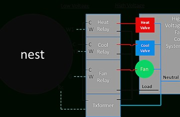 Radiant Floor Plumbing Diagram | Licensed HVAC and Plumbing on nest thermostat system breakdown, nest thermostat setup, nest thermostat heat pump, nest thermostat specifications,