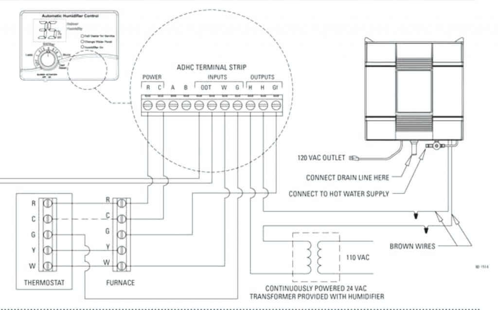 Wiring Diagram Furnace | mwb-online.co on