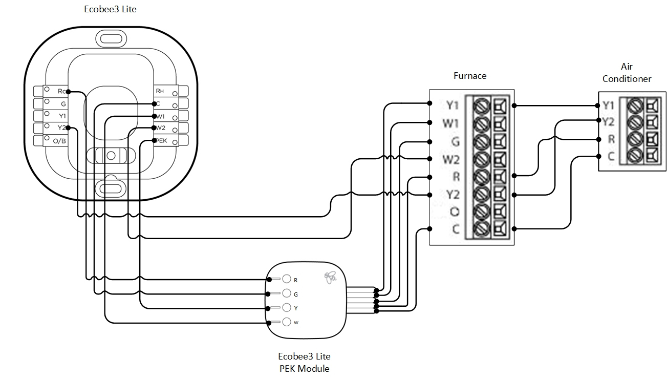 Nest Thermostat Wiring Diagram Heat And Air Conditioner